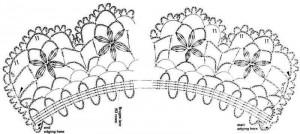 Воротничок Цветочки