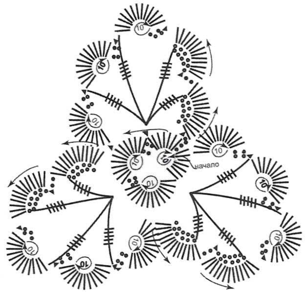 На схеме мотива стрелками