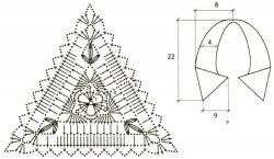 Воротник с треугольными мотивами