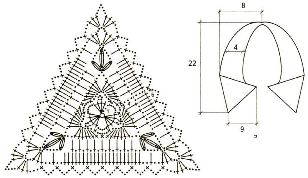 Треугольные схемы вязания крючком 98
